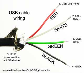 USB-cable-wiring